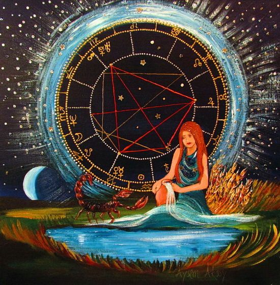 Birth Chart - All You Need to Know About Your Natal Chart