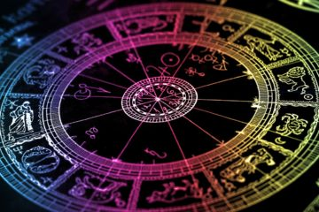 The Astrology of Relationships - All About Synastry in Astrology